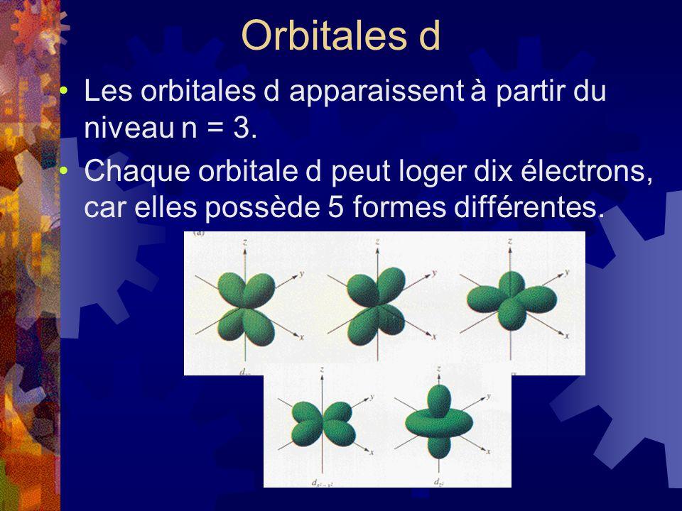 Orbitales d Les orbitales d apparaissent à partir du niveau n = 3. Chaque orbitale d peut loger dix électrons, car elles possède 5 formes différentes.