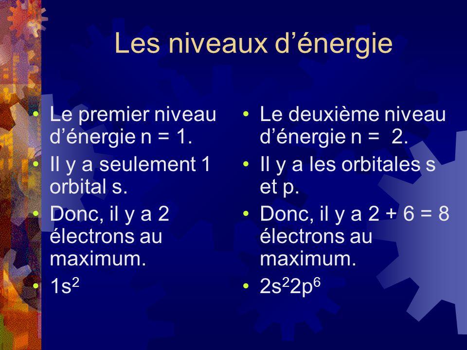 Les niveaux dénergie Le premier niveau dénergie n = 1. Il y a seulement 1 orbital s. Donc, il y a 2 électrons au maximum. 1s 2 Le deuxième niveau déne