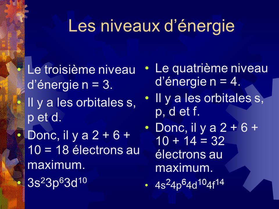 Les niveaux dénergie Le troisième niveau dénergie n = 3. Il y a les orbitales s, p et d. Donc, il y a 2 + 6 + 10 = 18 électrons au maximum. 3s 2 3p 6