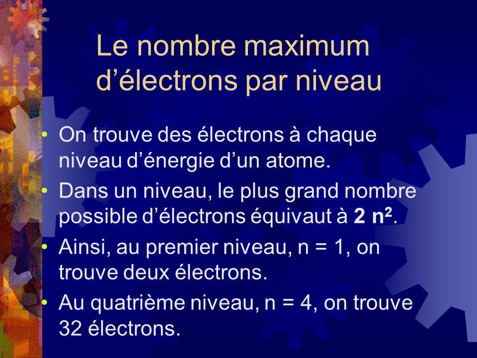 Le nombre maximum délectrons par niveau On trouve des électrons à chaque niveau dénergie dun atome. Dans un niveau, le plus grand nombre possible déle