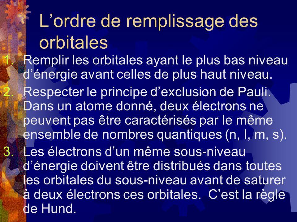 Lordre de remplissage des orbitales 1.Remplir les orbitales ayant le plus bas niveau dénergie avant celles de plus haut niveau. 2.Respecter le princip