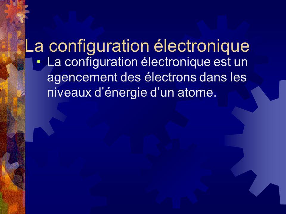 La configuration électronique La configuration électronique est un agencement des électrons dans les niveaux dénergie dun atome.