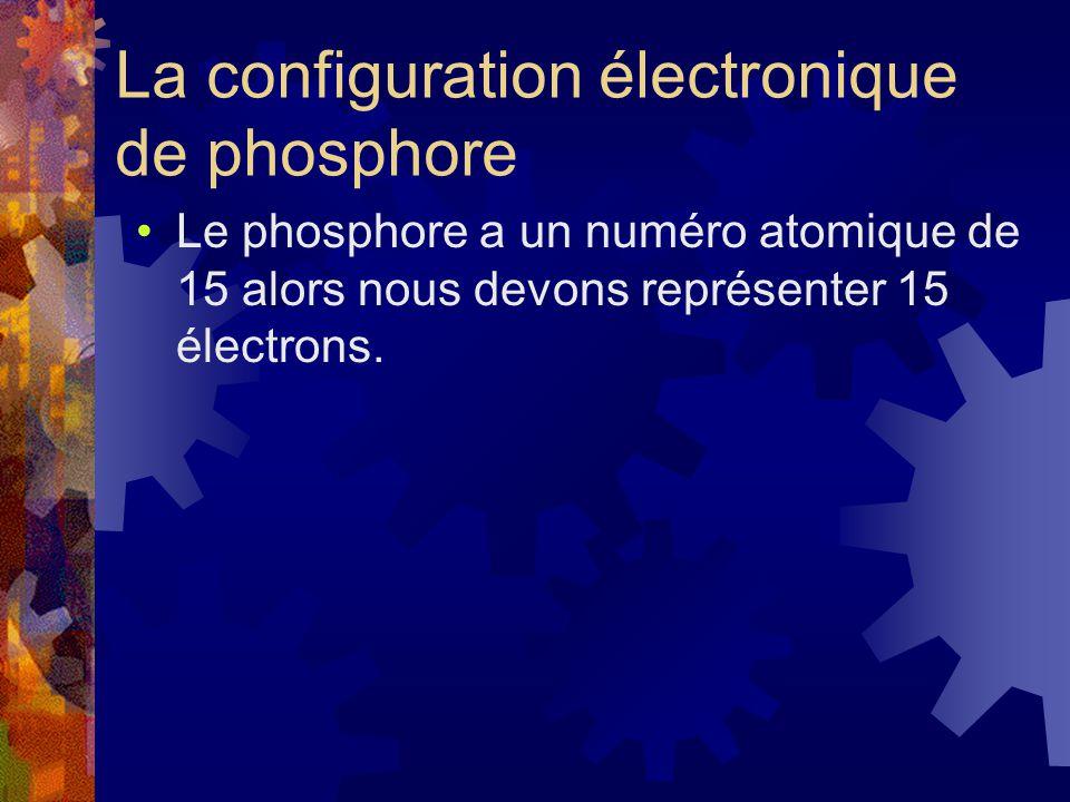 La configuration électronique de phosphore Le phosphore a un numéro atomique de 15 alors nous devons représenter 15 électrons.