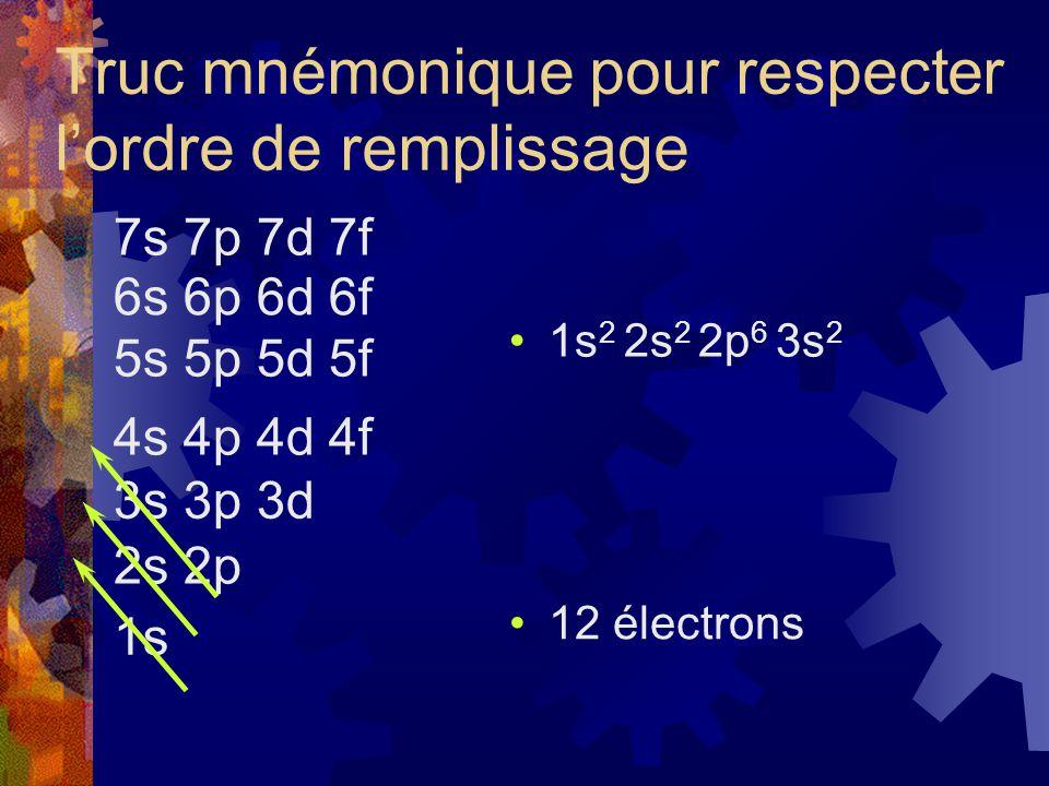 Truc mnémonique pour respecter lordre de remplissage 1s 2s 2p 3s 3p 3d 4s 4p 4d 4f 5s 5p 5d 5f 6s 6p 6d 6f 7s 7p 7d 7f 1s 2 2s 2 2p 6 3s 2 12 électron