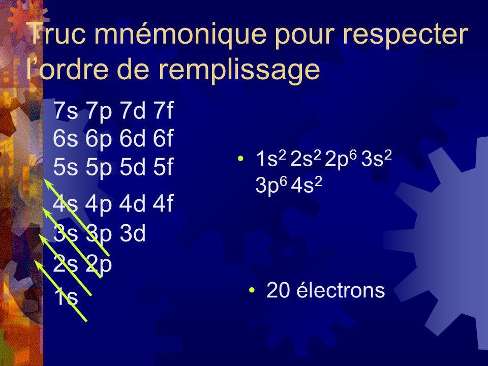 Truc mnémonique pour respecter lordre de remplissage 1s 2s 2p 3s 3p 3d 4s 4p 4d 4f 5s 5p 5d 5f 6s 6p 6d 6f 7s 7p 7d 7f 1s 2 2s 2 2p 6 3s 2 3p 6 4s 2 2