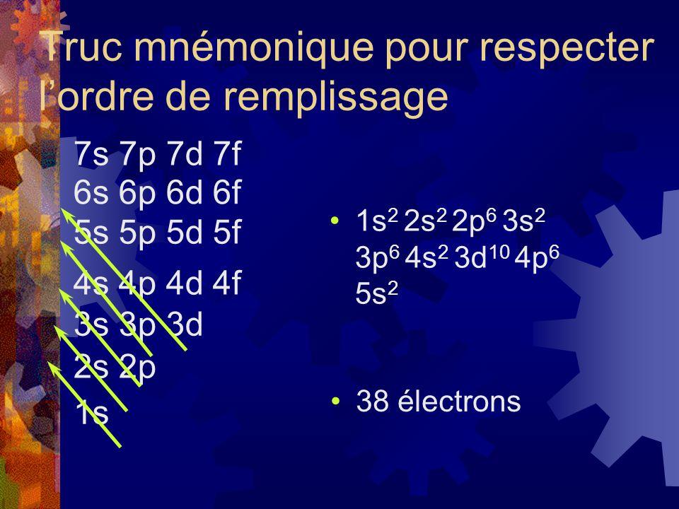 Truc mnémonique pour respecter lordre de remplissage 1s 2s 2p 3s 3p 3d 4s 4p 4d 4f 5s 5p 5d 5f 6s 6p 6d 6f 7s 7p 7d 7f 1s 2 2s 2 2p 6 3s 2 3p 6 4s 2 3