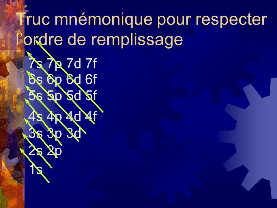 Truc mnémonique pour respecter lordre de remplissage 1s 2s 2p 3s 3p 3d 4s 4p 4d 4f 5s 5p 5d 5f 6s 6p 6d 6f 7s 7p 7d 7f