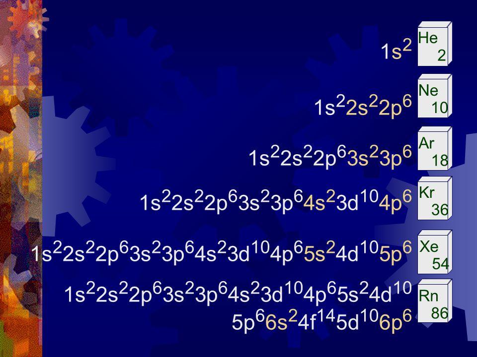 He 2 Ne 10 Ar 18 Kr 36 Xe 54 Rn 86 1s21s2 1s 2 2s 2 2p 6 1s 2 2s 2 2p 6 3s 2 3p 6 1s 2 2s 2 2p 6 3s 2 3p 6 4s 2 3d 10 4p 6 1s 2 2s 2 2p 6 3s 2 3p 6 4s