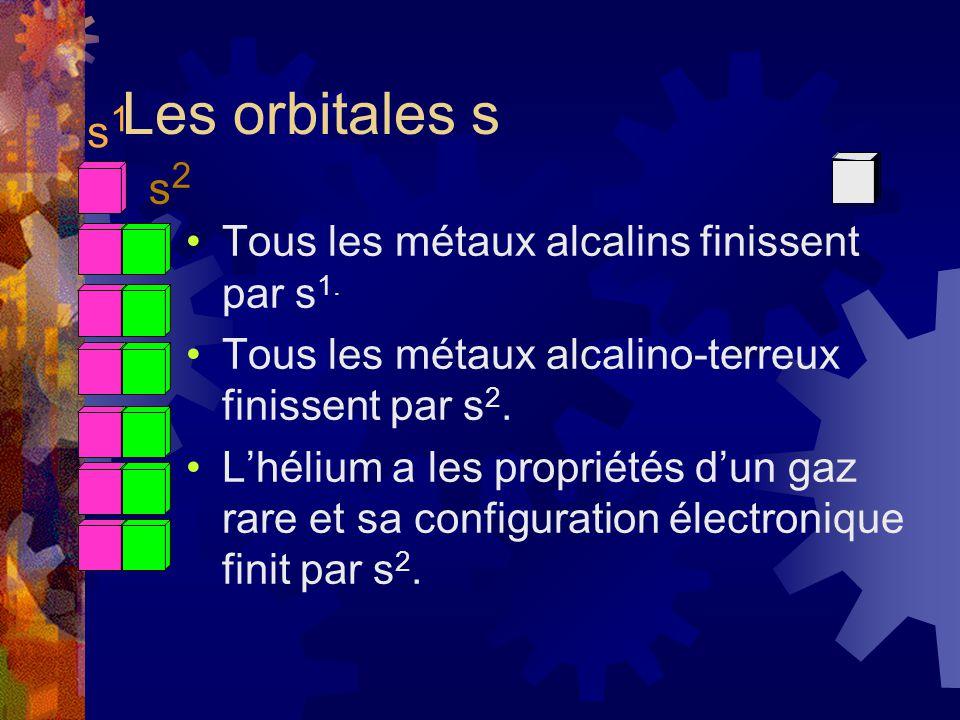 Tous les métaux alcalins finissent par s 1. Tous les métaux alcalino-terreux finissent par s 2. Lhélium a les propriétés dun gaz rare et sa configurat