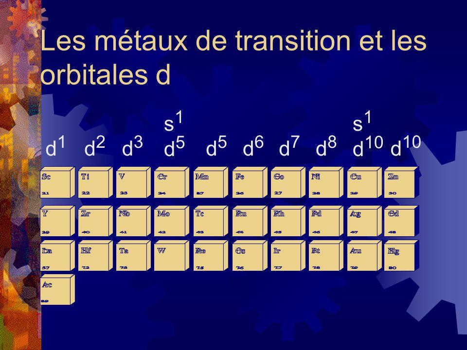 Les métaux de transition et les orbitales d d1d1 d2d2 d3d3 s1d5s1d5 d5d5 d6d6 d7d7 d8d8 s 1 d 10 d 10