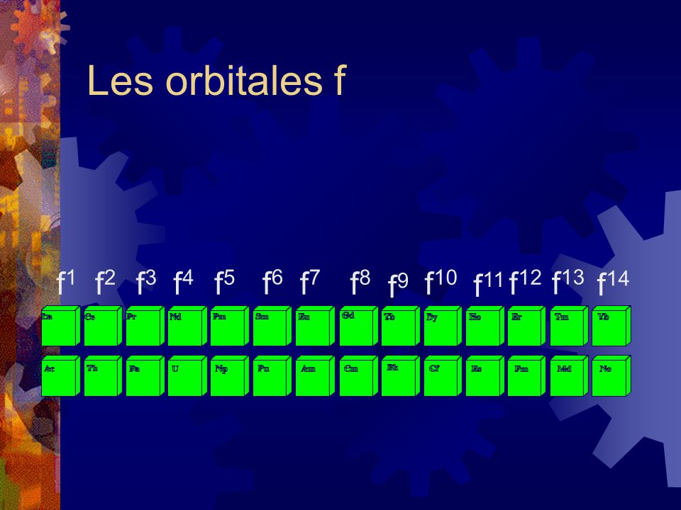 Les orbitales f