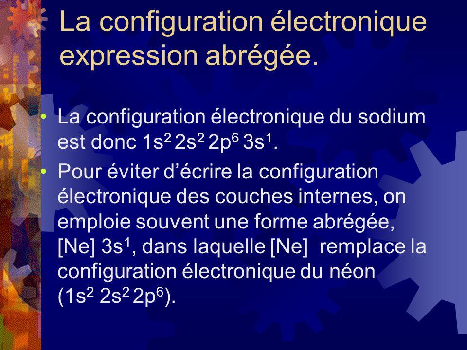 La configuration électronique expression abrégée. La configuration électronique du sodium est donc 1s 2 2s 2 2p 6 3s 1. Pour éviter décrire la configu