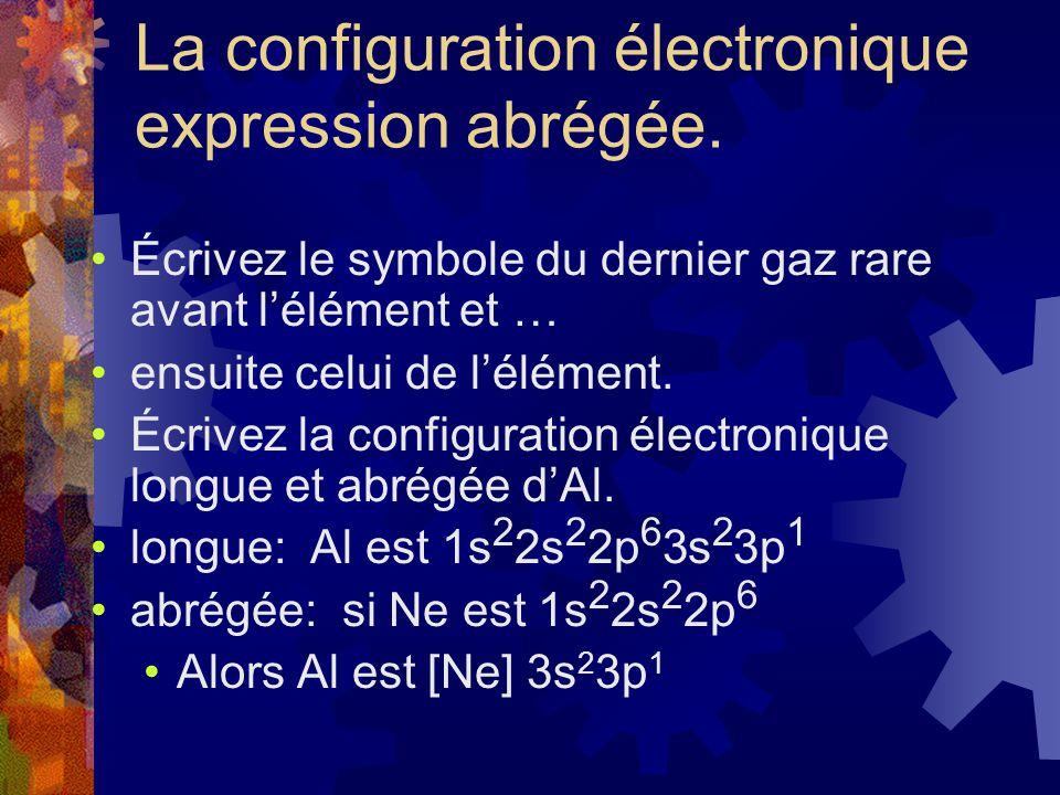 La configuration électronique expression abrégée. Écrivez le symbole du dernier gaz rare avant lélément et … ensuite celui de lélément. Écrivez la con