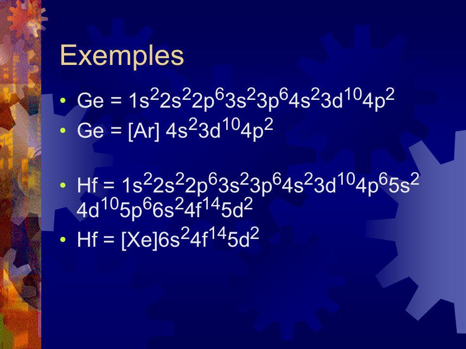 Exemples Ge = 1s 2 2s 2 2p 6 3s 2 3p 6 4s 2 3d 10 4p 2 Ge = [Ar] 4s 2 3d 10 4p 2 Hf = 1s 2 2s 2 2p 6 3s 2 3p 6 4s 2 3d 10 4p 6 5s 2 4d 10 5p 6 6s 2 4f