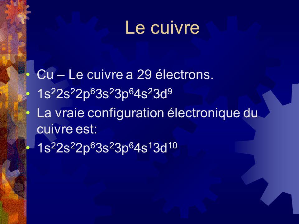 Le cuivre Cu – Le cuivre a 29 électrons. 1s 2 2s 2 2p 6 3s 2 3p 6 4s 2 3d 9 La vraie configuration électronique du cuivre est: 1s 2 2s 2 2p 6 3s 2 3p