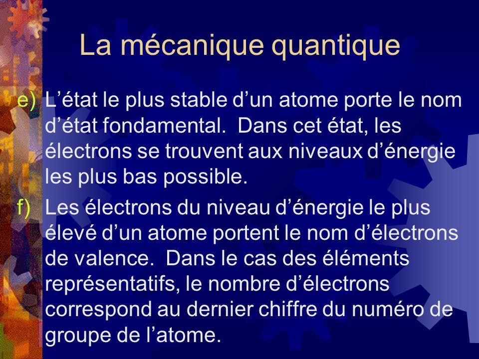 La mécanique quantique e)Létat le plus stable dun atome porte le nom détat fondamental. Dans cet état, les électrons se trouvent aux niveaux dénergie