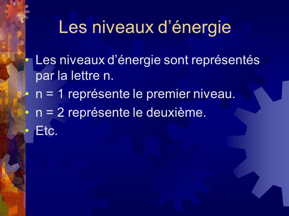 Les niveaux dénergie Les niveaux dénergie sont représentés par la lettre n. n = 1 représente le premier niveau. n = 2 représente le deuxième. Etc.