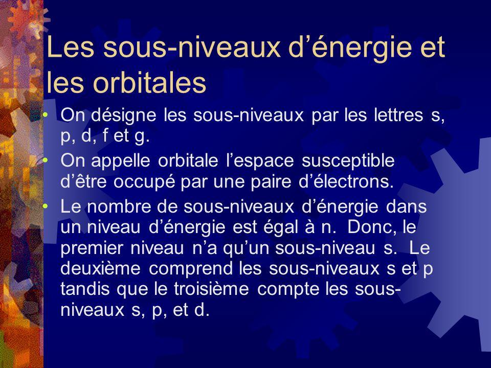 Les sous-niveaux dénergie et les orbitales On désigne les sous-niveaux par les lettres s, p, d, f et g. On appelle orbitale lespace susceptible dêtre