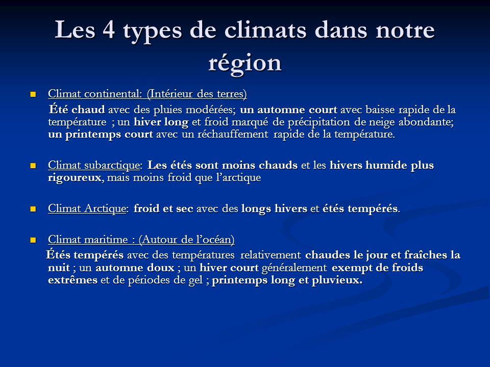 Les 4 types de climats dans notre région Climat continental: (Intérieur des terres) Climat continental: (Intérieur des terres) Été chaud avec des plui