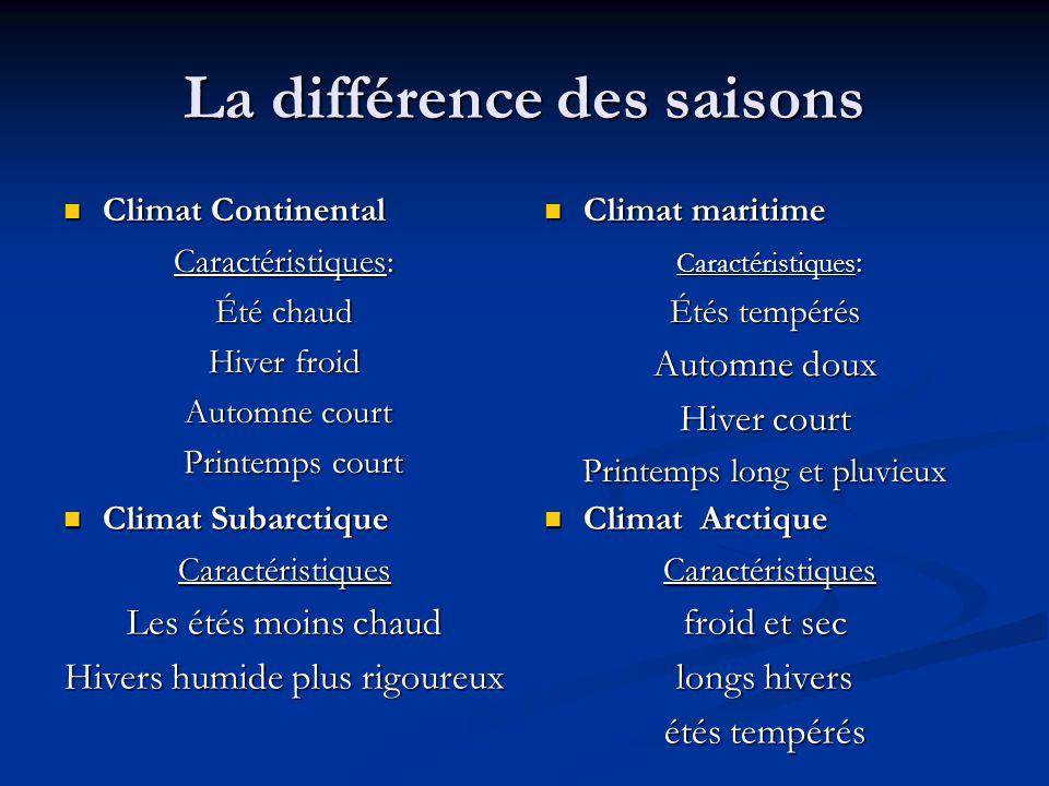 La différence des saisons Climat Continental Climat Continental Caractéristiques: Été chaud Hiver froid Automne court Automne court Printemps court Pr