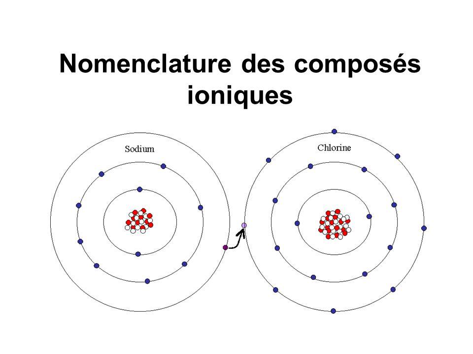 Quel est un composé ionique.