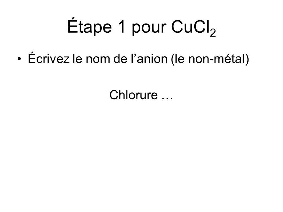 Étape 1 pour CuCl 2 Écrivez le nom de lanion (le non-métal) Chlorure …