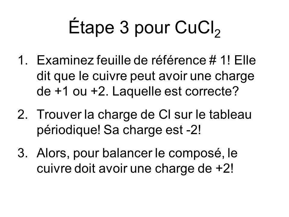 Étape 3 pour CuCl 2 1.Examinez feuille de référence # 1! Elle dit que le cuivre peut avoir une charge de +1 ou +2. Laquelle est correcte? 2.Trouver la