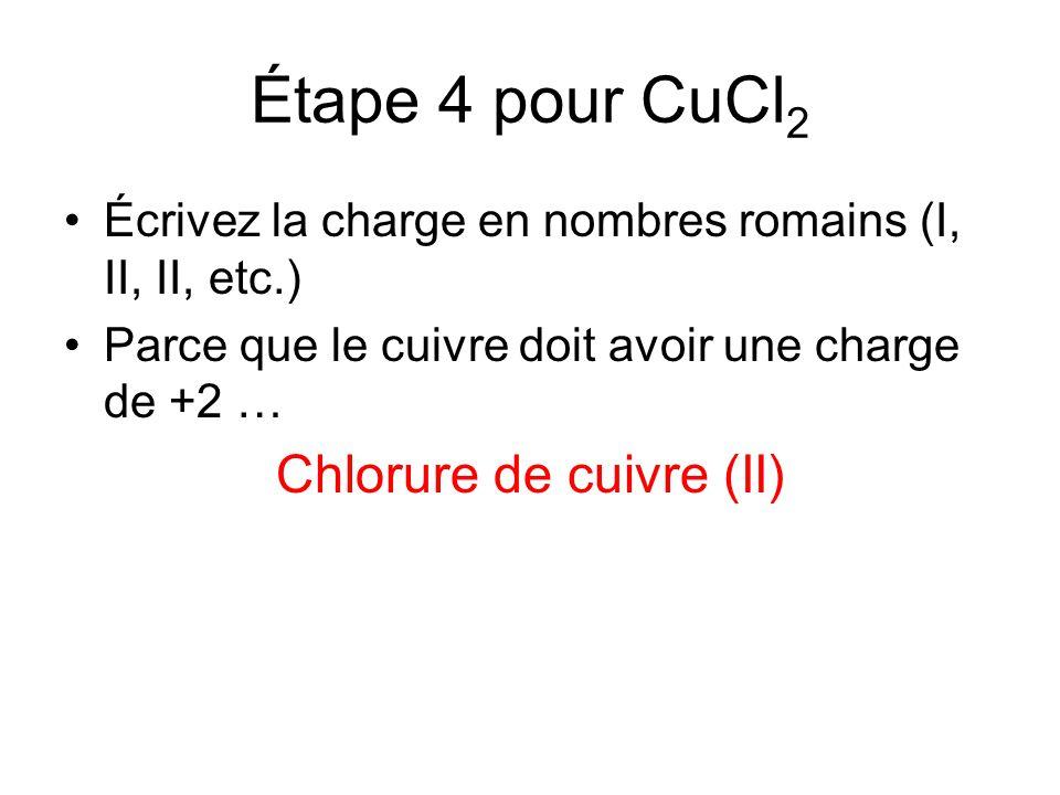 Étape 4 pour CuCl 2 Écrivez la charge en nombres romains (I, II, II, etc.) Parce que le cuivre doit avoir une charge de +2 … Chlorure de cuivre (II)