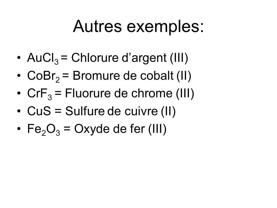 Autres exemples: AuCl 3 = Chlorure dargent (III) CoBr 2 = Bromure de cobalt (II) CrF 3 = Fluorure de chrome (III) CuS = Sulfure de cuivre (II) Fe 2 O