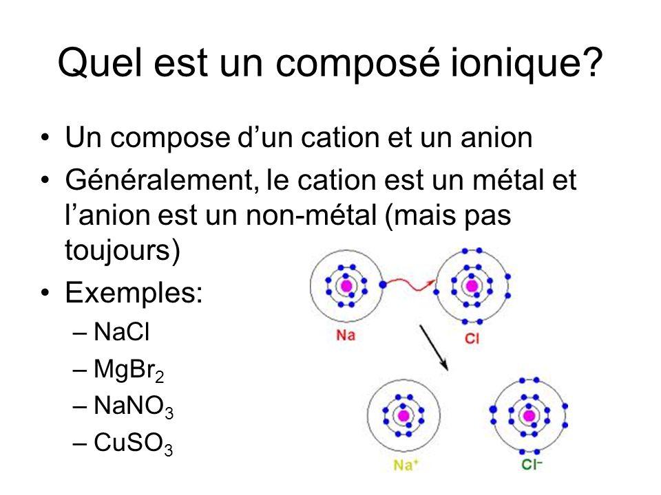 Quel est un composé ionique? Un compose dun cation et un anion Généralement, le cation est un métal et lanion est un non-métal (mais pas toujours) Exe