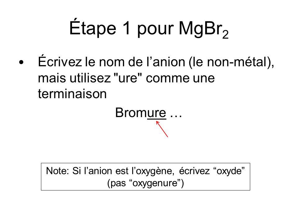 Étape 1 pour MgBr 2 Écrivez le nom de lanion (le non-métal), mais utilisez
