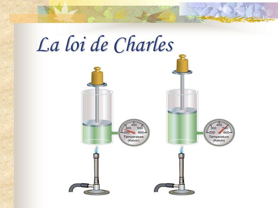 La loi de Charles