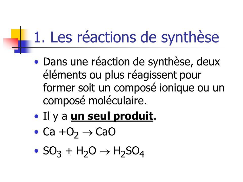 1. Les réactions de synthèse Dans une réaction de synthèse, deux éléments ou plus réagissent pour former soit un composé ionique ou un composé molécul
