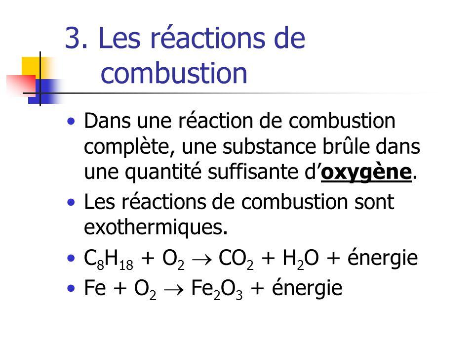 3. Les réactions de combustion Dans une réaction de combustion complète, une substance brûle dans une quantité suffisante doxygène. Les réactions de c