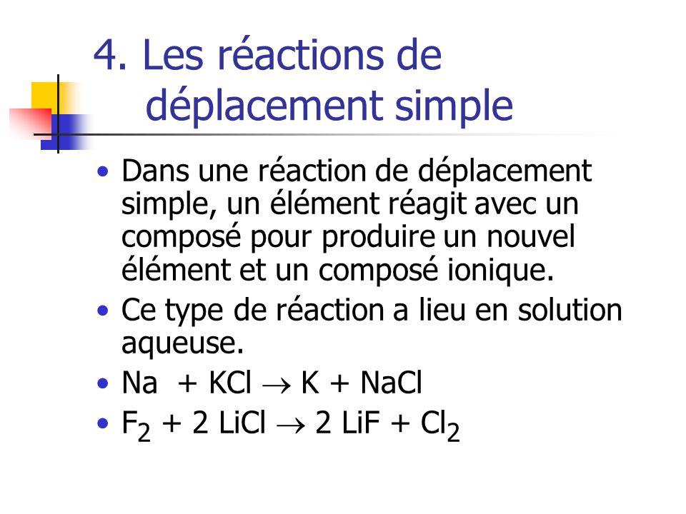 4. Les réactions de déplacement simple Dans une réaction de déplacement simple, un élément réagit avec un composé pour produire un nouvel élément et u
