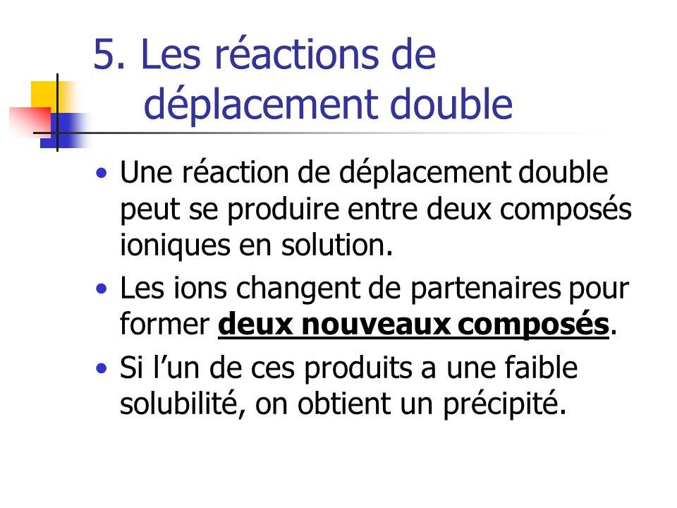 5. Les réactions de déplacement double Une réaction de déplacement double peut se produire entre deux composés ioniques en solution. Les ions changent