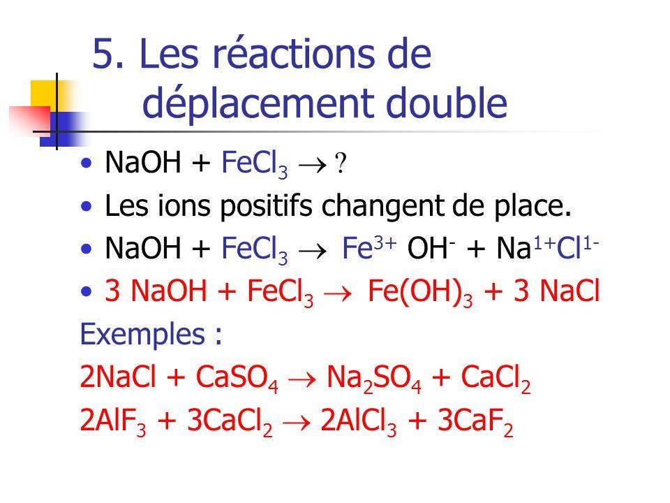 5. Les réactions de déplacement double NaOH + FeCl 3 Les ions positifs changent de place. NaOH + FeCl 3 Fe 3+ OH - + Na 1+ Cl 1- 3 NaOH + FeCl 3 Fe(OH