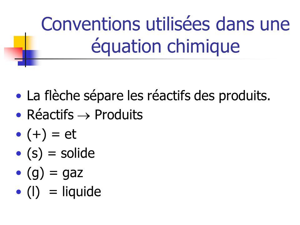 Symboles utilisés dans une équation chimique (aq) = aqueux ( ) = gaz ( ) = précipité = (ppt) Ex : Ca(s) + 2H 2 O(l) Ca(OH) 2 (s ) Na 2 CO 3 (aq) + CaCl 2 (aq) 2NaCl(aq) + CaCO 3 (