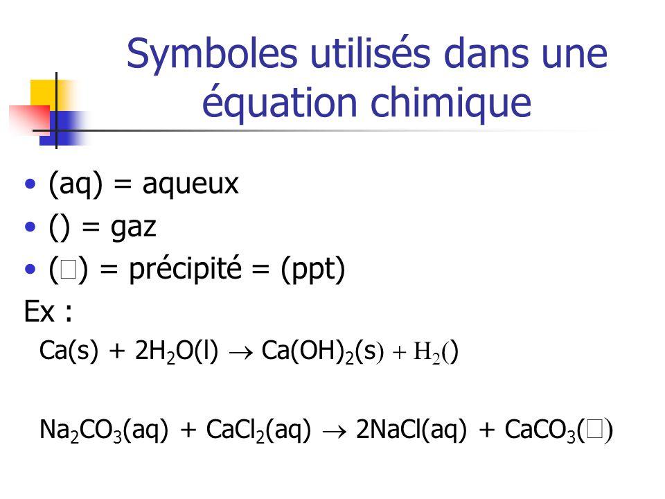 Symboles utilisés dans une équation chimique (aq) = aqueux ( ) = gaz ( ) = précipité = (ppt) Ex : Ca(s) + 2H 2 O(l) Ca(OH) 2 (s ) Na 2 CO 3 (aq) + CaC