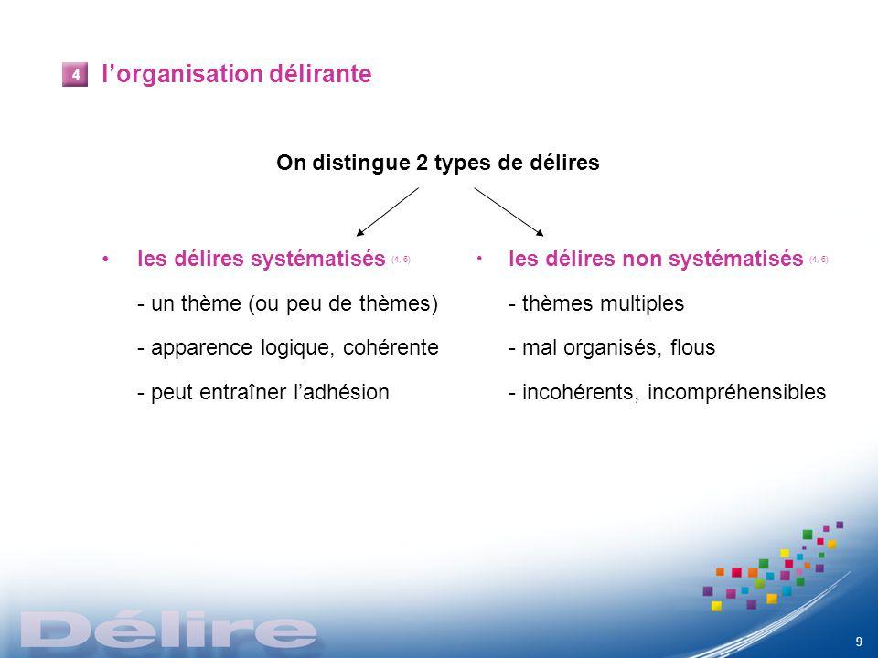 lorganisation délirante On distingue 2 types de délires les délires systématisés (4, 6) les délires non systématisés (4, 6) - un thème (ou peu de thèm