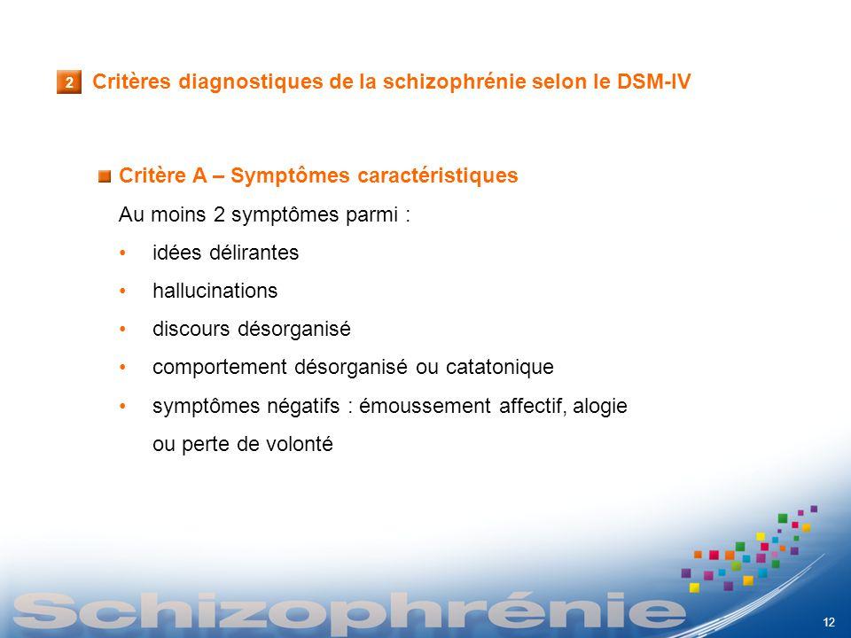 Critères diagnostiques de la schizophrénie selon le DSM-IV Critère A – Symptômes caractéristiques Au moins 2 symptômes parmi : idées délirantes halluc