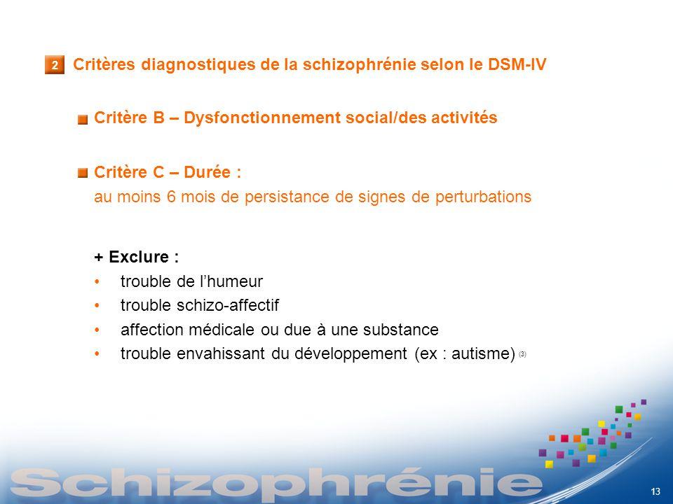 Critère B – Dysfonctionnement social/des activités Critère C – Durée : au moins 6 mois de persistance de signes de perturbations + Exclure : trouble d