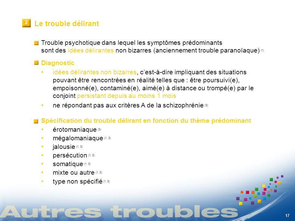 Trouble psychotique dans lequel les symptômes prédominants sont des idées délirantes non bizarres (anciennement trouble paranoïaque) (1) 1 Autres trou