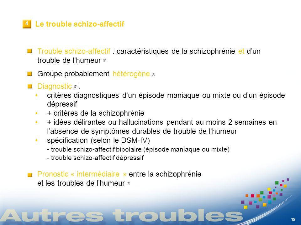 VI 19 1 4 Le trouble schizo-affectif Trouble schizo-affectif : caractéristiques de la schizophrénie et dun trouble de lhumeur (1) Groupe probablement