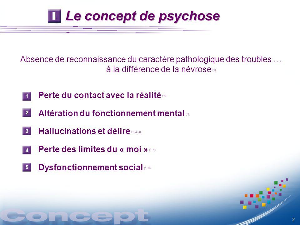 Absence de reconnaissance du caractère pathologique des troubles … à la différence de la névrose (1) Perte du contact avec la réalité (1) Altération d