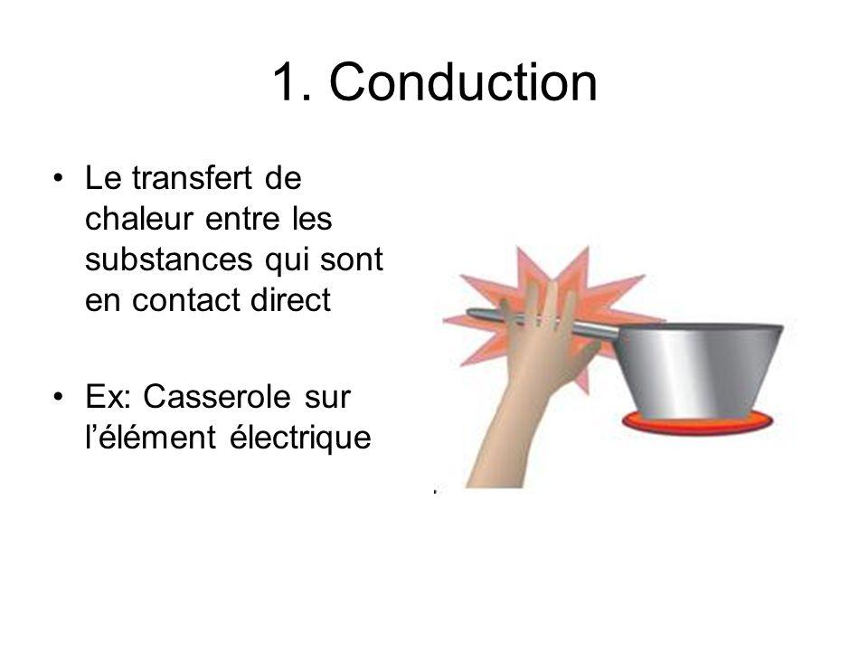 Bons conducteurs: Le cuivre Le fer Lacier Mauvaises conducteurs: Le bois Le papier Le styrofoam Note: Certaines substances transfèrent le chaleur plus vite que les autres: