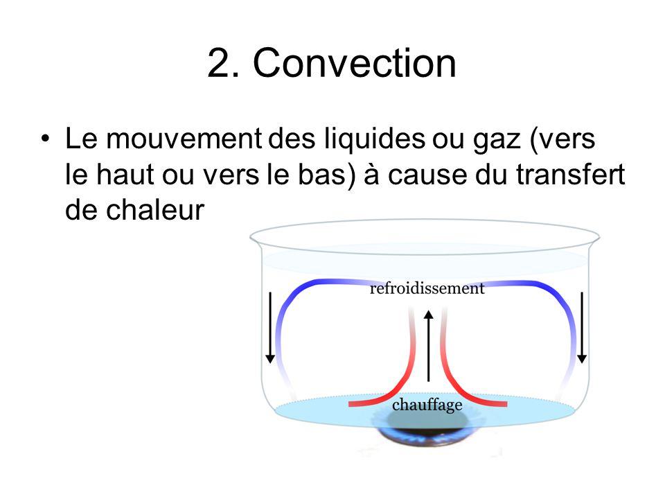 Avec le chaleur, les gaz ou liquides se réchauffent et dilatent – ils deviennent moins dense et commencent à monter Les gaz et liquides plus froids sont plus dense et descendent