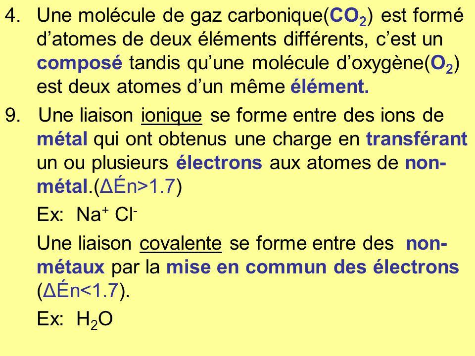 4.Une molécule de gaz carbonique(CO 2 ) est formé datomes de deux éléments différents, cest un composé tandis quune molécule doxygène(O 2 ) est deux atomes dun même élément.