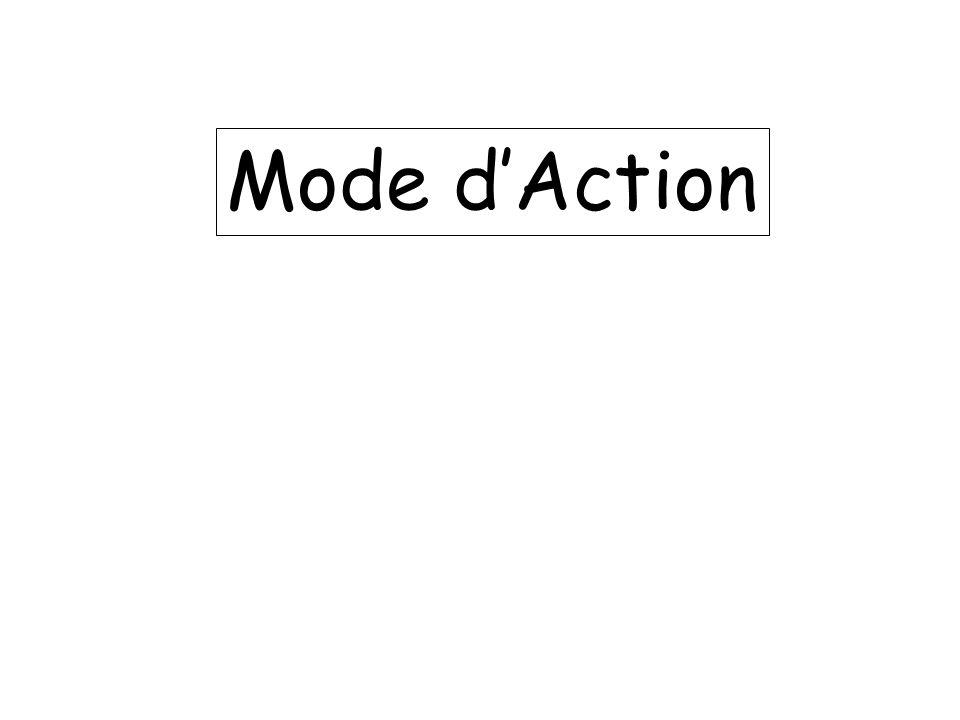 Mode dAction