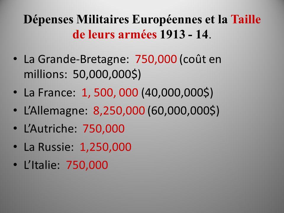 Dépenses Militaires Européennes et la Taille de leurs armées 1913 - 14. La Grande-Bretagne: 750,000 (coût en millions: 50,000,000$) La France: 1, 500,